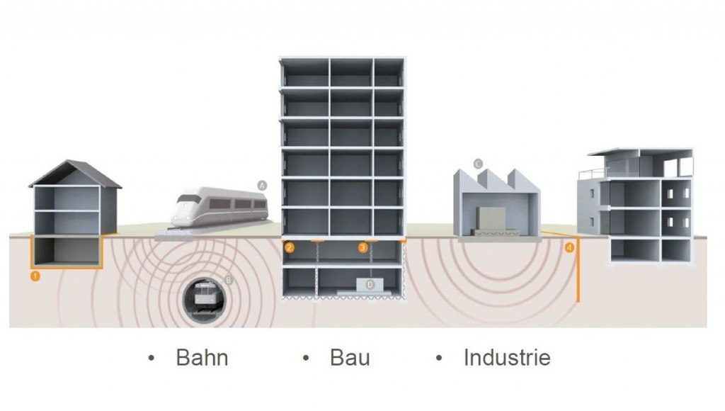 Getzner Werkstoffe - Einsatzbereiche Schwingungsisolierung