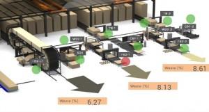 Die Evolution der Automation – von der Prozessoptimierung zur virtuellen Produktion